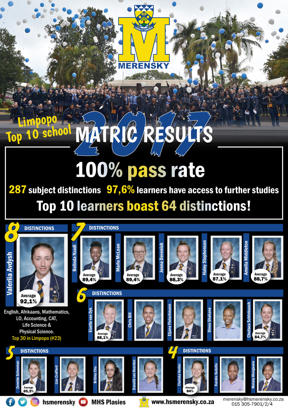 2017 Matric results