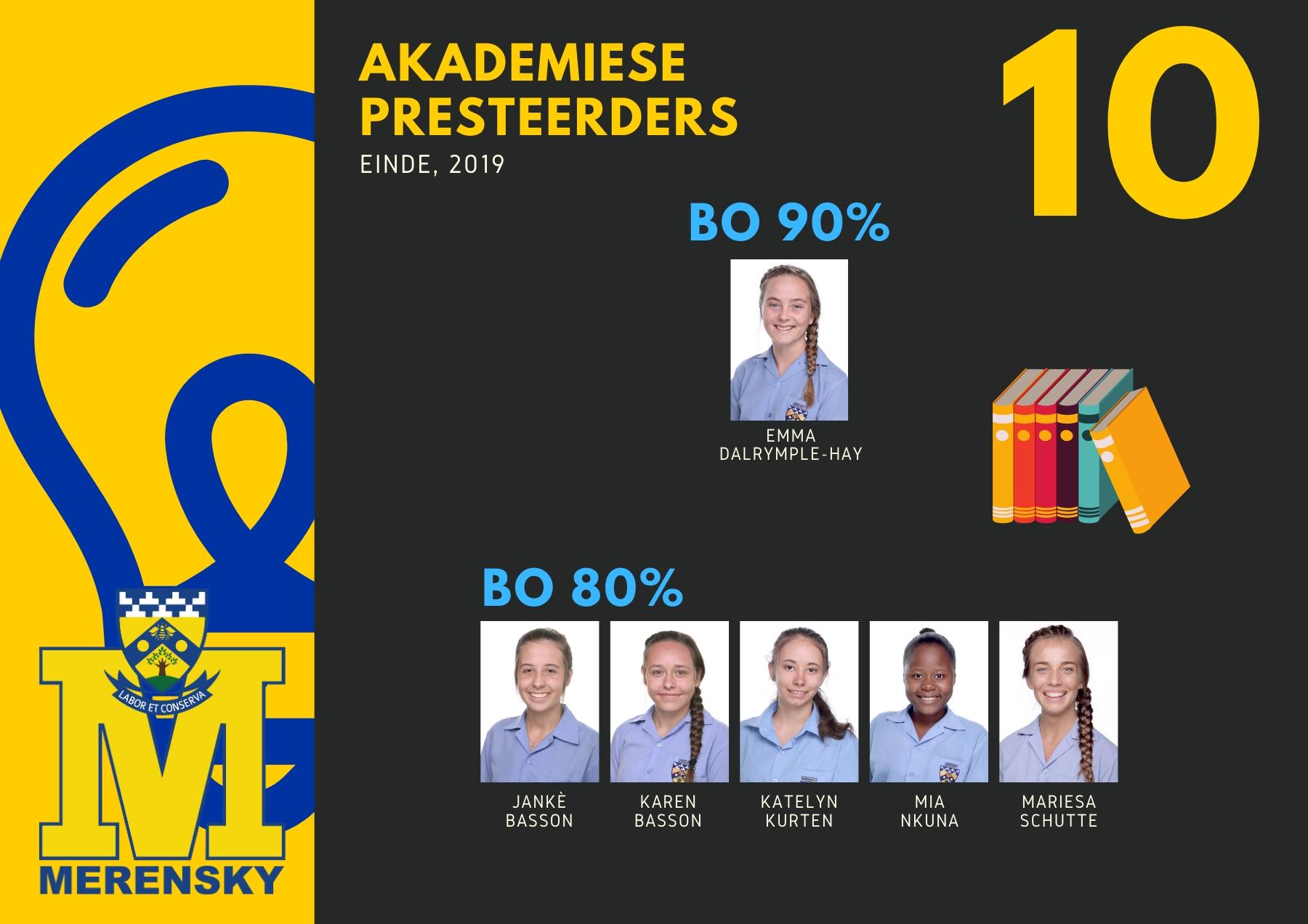 Gr 10 Akademiese Presteerders