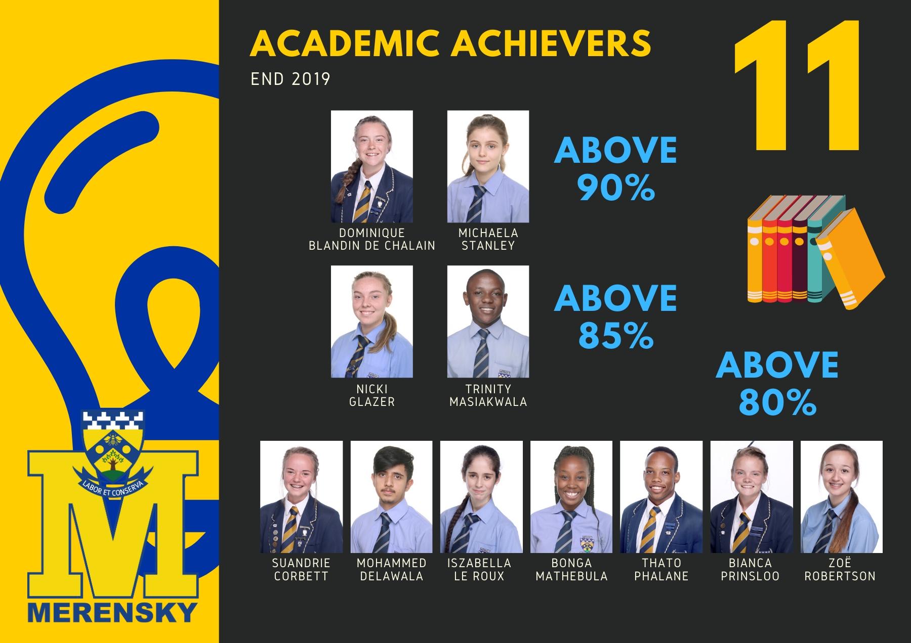 Gr 11 Akademiese Presteerders